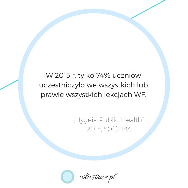 Zwolnienie z wf | wlustrze.pl
