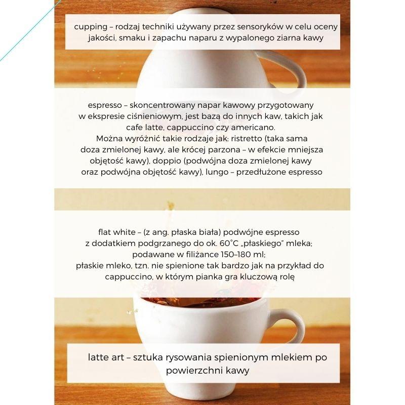 kawa - rozmowa o kawie